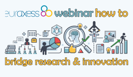 "Image of (538189) ""How to Bridge Research and Innovation"" Webinar: Recordings and Presentations"