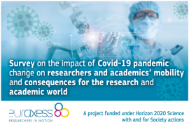 Image of (556698) Influence of COVID-2019 on researchers work and mobility