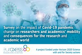 Image of (555750) Invitation to participate in a survey on the impact of Covid-19 on researchers' work and mobility